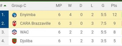 Enyimba-vs-CARA-Brazzaville-2-400x152