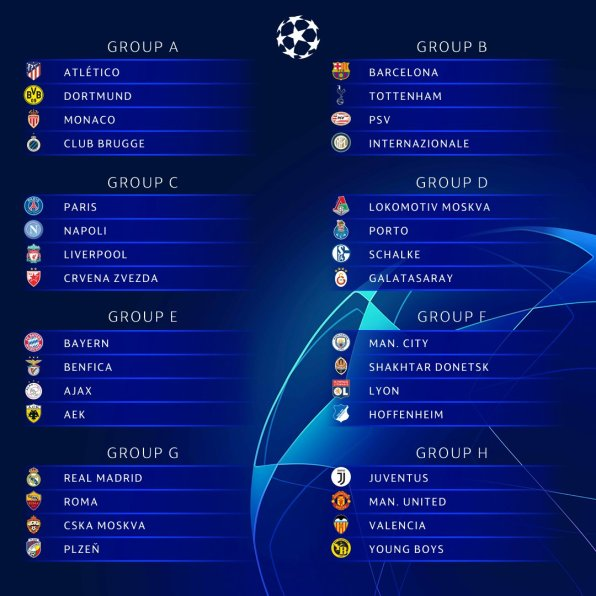 UEFA-Champions-League-Group-Stage-Draw